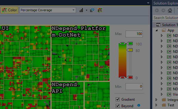 Solution review and refactoring with NDepend and Resharper